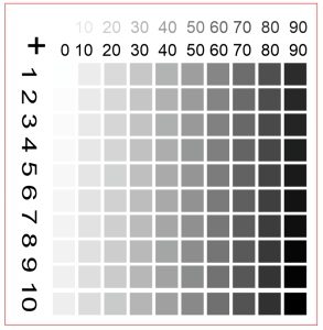 laser-parameter-determination-grayscale-matrix